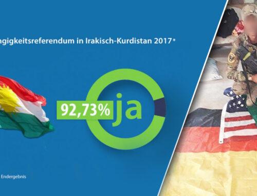 Kurdisches Unabhängigkeitsreferendum