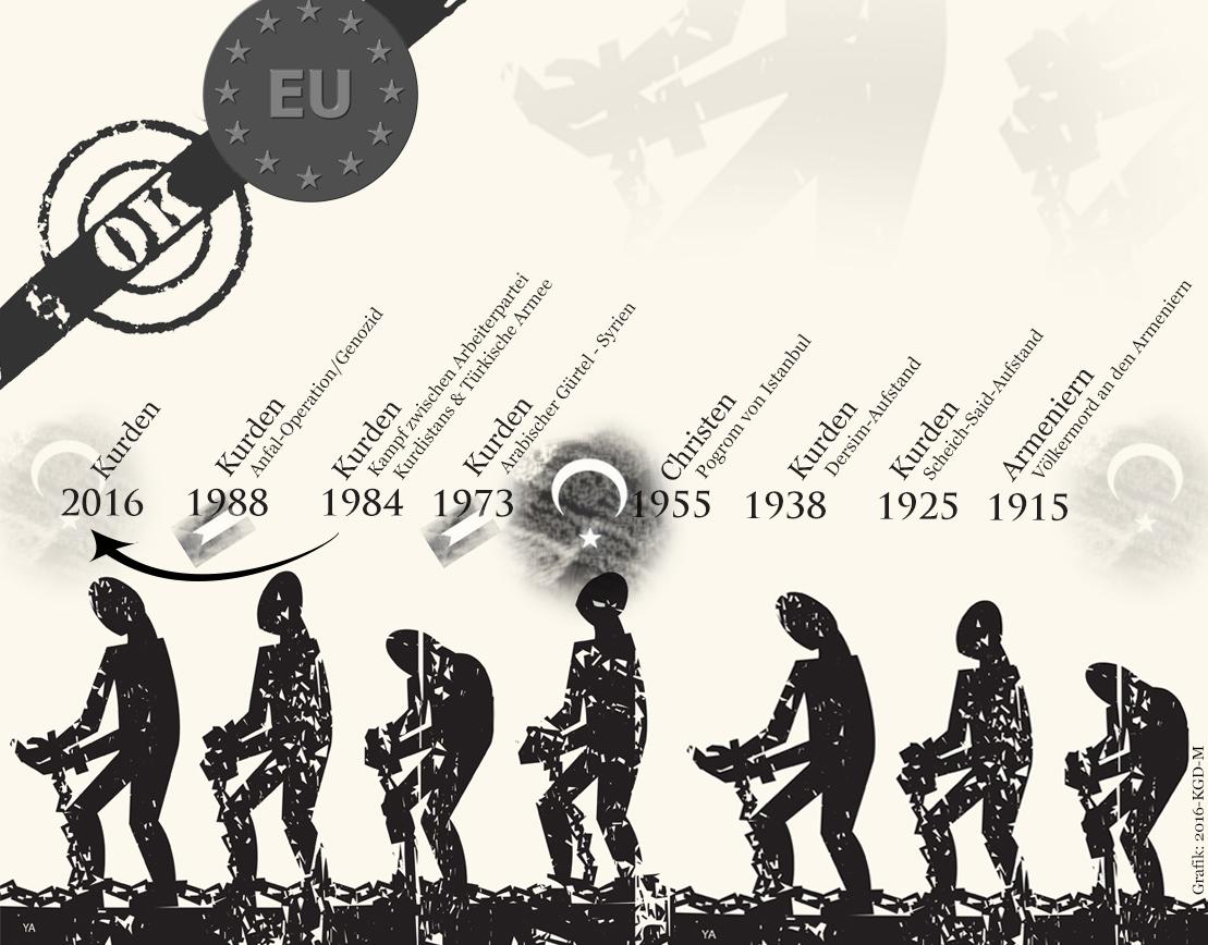 Ein türkischer Gürtel unter EU-Mentoring ? - Bitte klicken zum Vergrößern